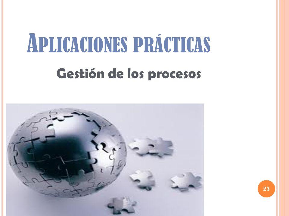 A PLICACIONES PRÁCTICAS Gestión de los procesos 23
