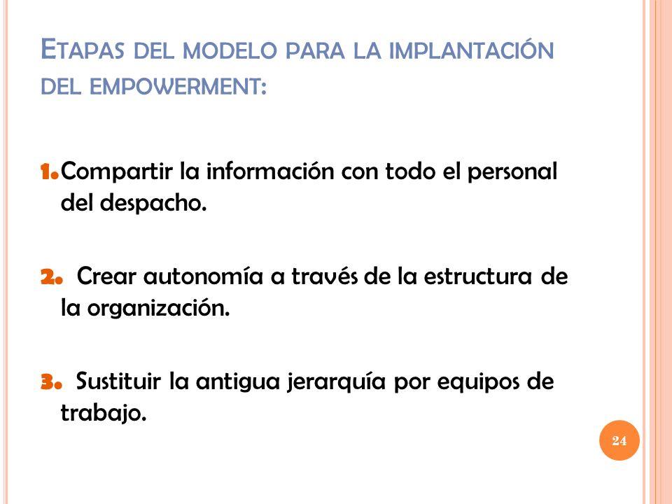 E TAPAS DEL MODELO PARA LA IMPLANTACIÓN DEL EMPOWERMENT : 1. Compartir la información con todo el personal del despacho. 2. Crear autonomía a través d