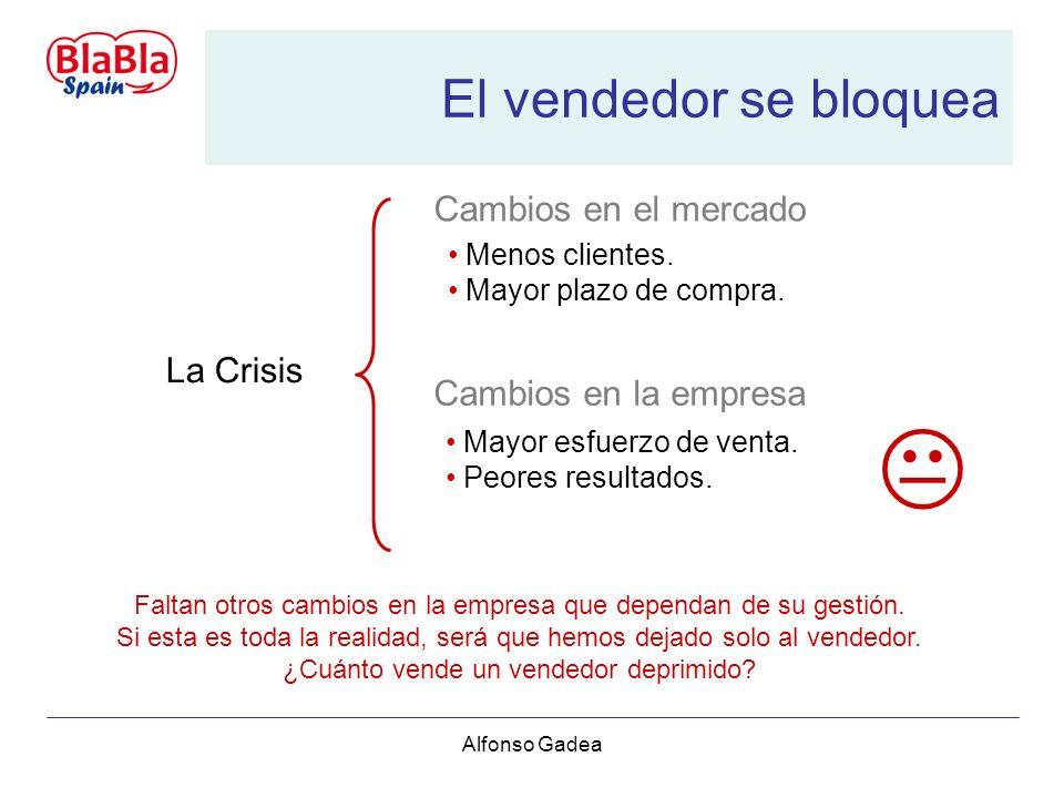 Alfonso Gadea El vendedor se bloquea La Crisis Cambios en el mercado Cambios en la empresa Menos clientes.