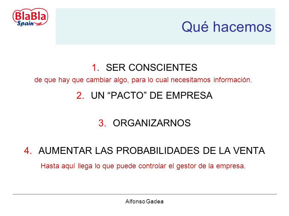 Alfonso Gadea Qué hacemos 1.SER CONSCIENTES 2.UN PACTO DE EMPRESA 3.ORGANIZARNOS 4.AUMENTAR LAS PROBABILIDADES DE LA VENTA de que hay que cambiar algo, para lo cual necesitamos información.