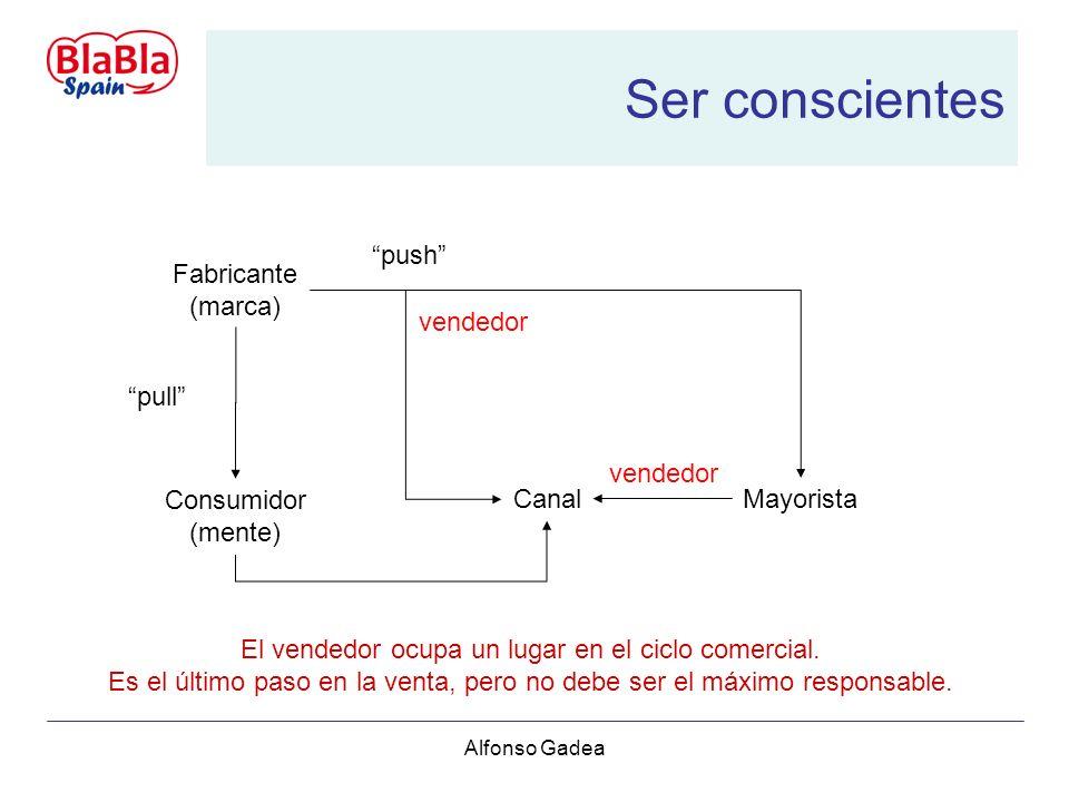 Alfonso Gadea Ser conscientes Fabricante (marca) Consumidor (mente) CanalMayorista pull push vendedor El vendedor ocupa un lugar en el ciclo comercial.