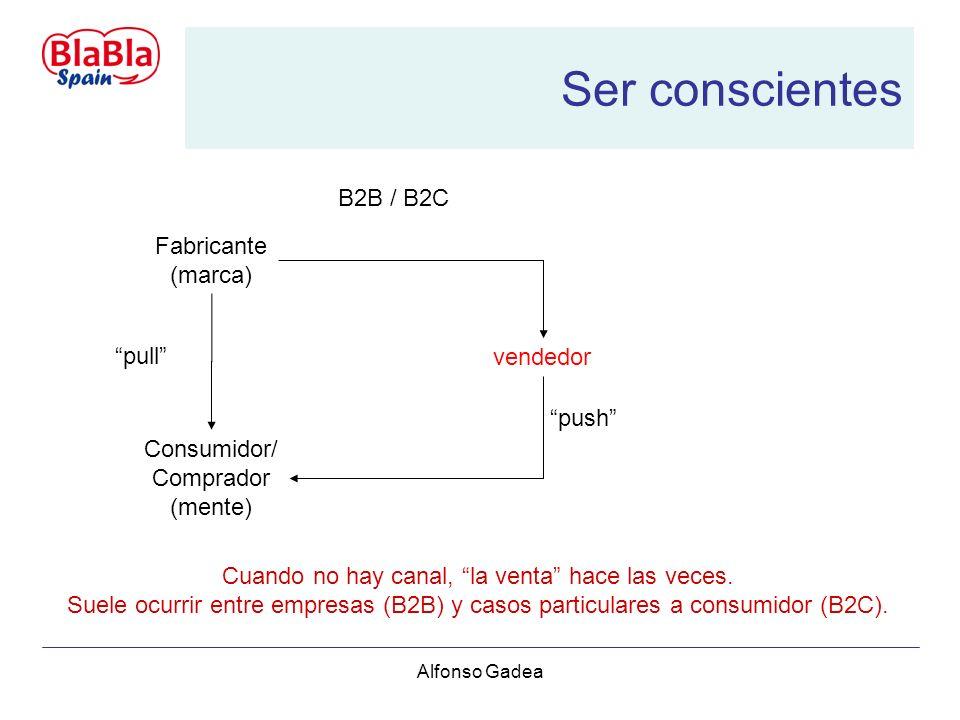 Alfonso Gadea Ser conscientes Fabricante (marca) Consumidor/ Comprador (mente) pull push B2B / B2C vendedor Cuando no hay canal, la venta hace las veces.