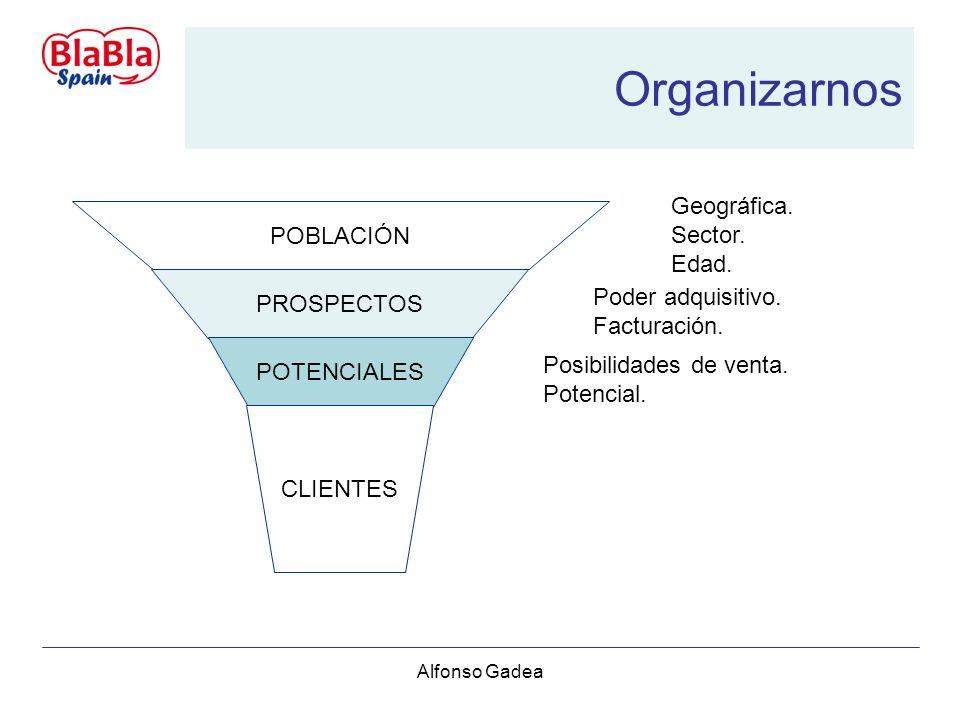 Alfonso Gadea Organizarnos POBLACIÓN Geográfica. Sector.