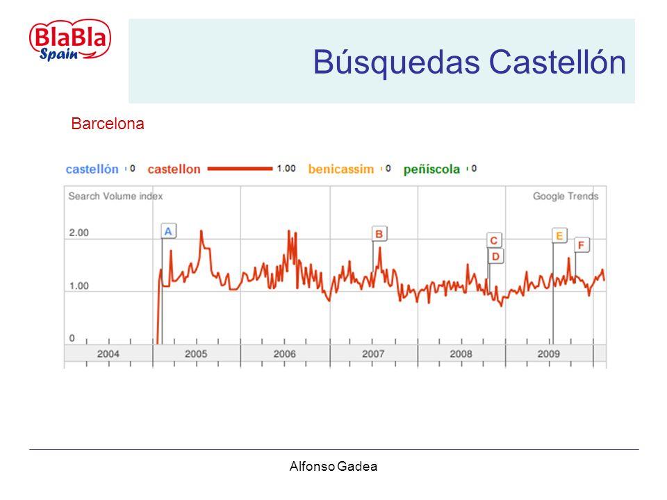Alfonso Gadea Organizarnos POBLACIÓN Geográfica (Castellón, España, Extranjero). Sector. Edad.
