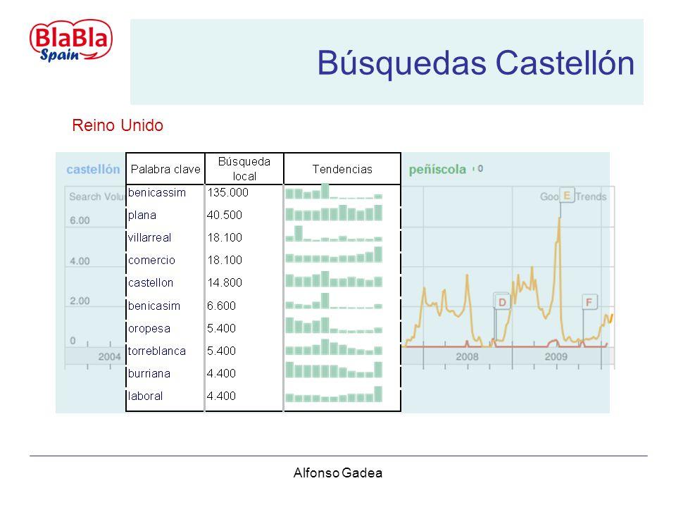 Alfonso Gadea Organizar LAS VISITAS ClienteFacturación A B C 10% / 40% 30% / 30% 60% / 30% …y el resto del esfuerzo comercial.