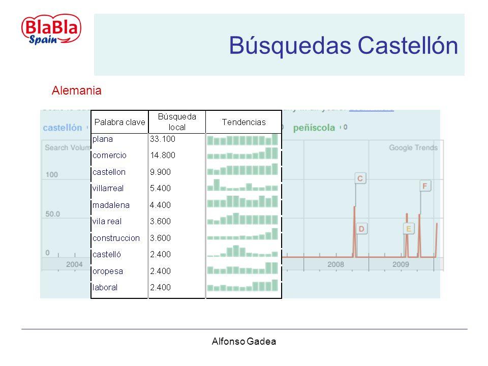 Alfonso Gadea Organizar LAS VISITAS 1.¿Cuál es el plazo de decisión de compra?