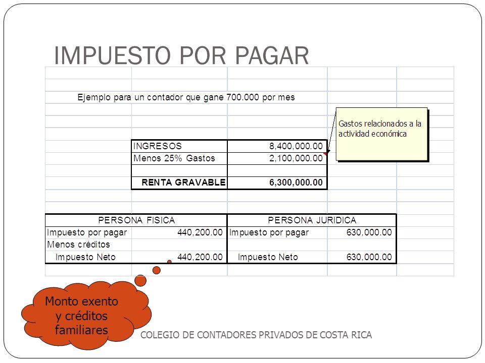 IMPUESTO POR PAGAR COLEGIO DE CONTADORES PRIVADOS DE COSTA RICA 17 Monto exento y créditos familiares