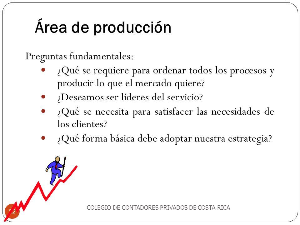 Área de producción COLEGIO DE CONTADORES PRIVADOS DE COSTA RICA 22 Preguntas fundamentales: ¿Qué se requiere para ordenar todos los procesos y producir lo que el mercado quiere.