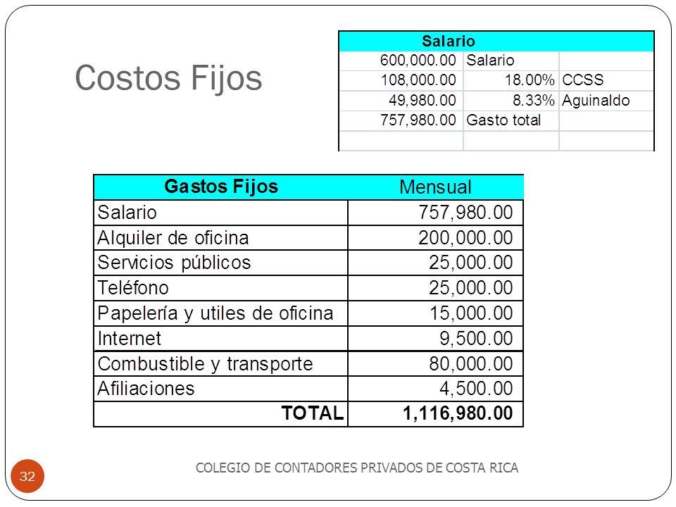 Costos Fijos COLEGIO DE CONTADORES PRIVADOS DE COSTA RICA 32