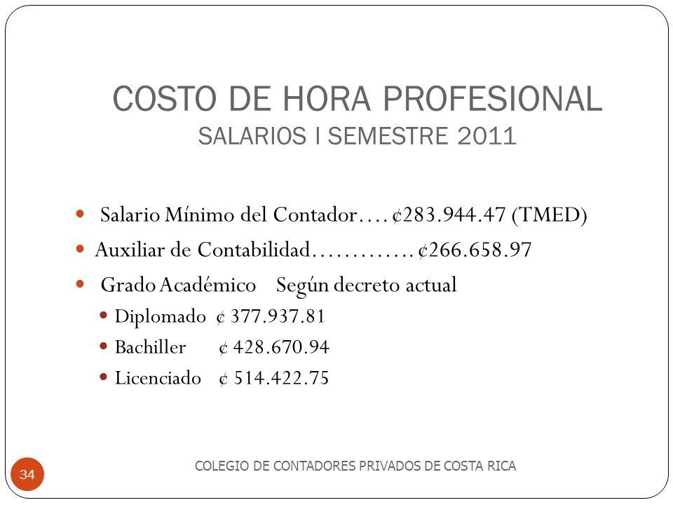 COSTO DE HORA PROFESIONAL SALARIOS I SEMESTRE 2011 COLEGIO DE CONTADORES PRIVADOS DE COSTA RICA 34 Salario Mínimo del Contador…. ¢283.944.47 (TMED) Au