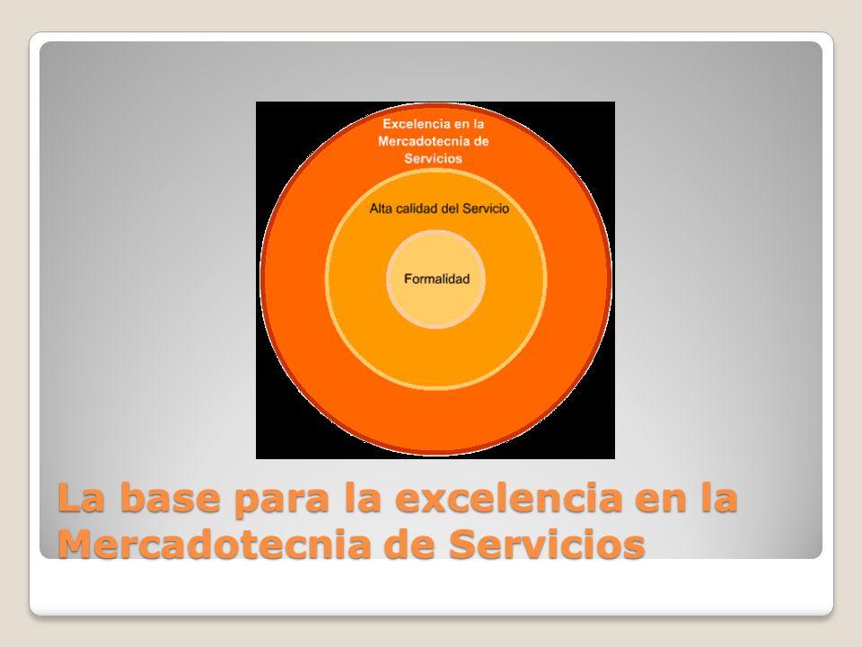 La base para la excelencia en la Mercadotecnia de Servicios
