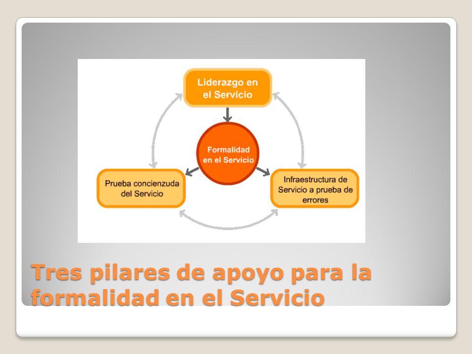 Tres pilares de apoyo para la formalidad en el Servicio