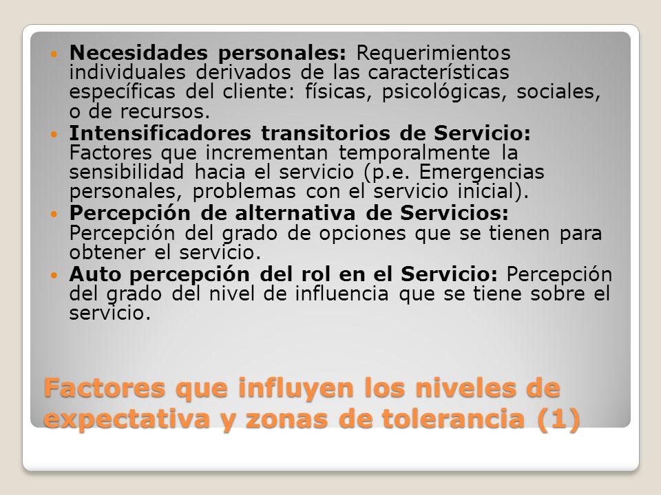 Factores que influyen los niveles de expectativa y zonas de tolerancia (1) Necesidades personales: Requerimientos individuales derivados de las caract