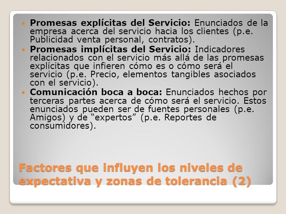 Factores que influyen los niveles de expectativa y zonas de tolerancia (2) Promesas explícitas del Servicio: Enunciados de la empresa acerca del servi