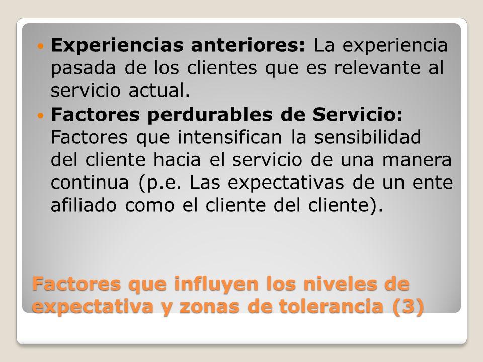 Factores que influyen los niveles de expectativa y zonas de tolerancia (3) Experiencias anteriores: La experiencia pasada de los clientes que es relev