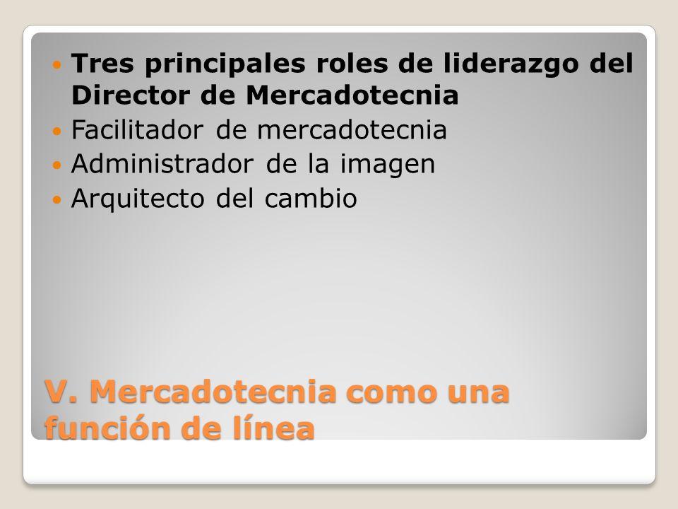 V. Mercadotecnia como una función de línea Tres principales roles de liderazgo del Director de Mercadotecnia Facilitador de mercadotecnia Administrado