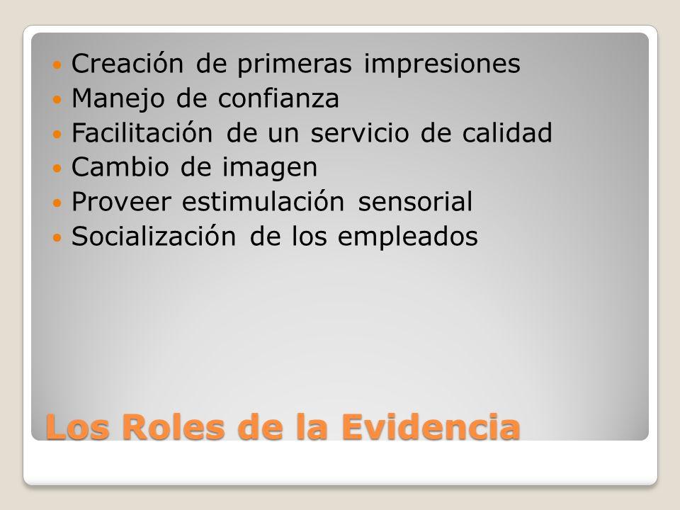 Los Roles de la Evidencia Creación de primeras impresiones Manejo de confianza Facilitación de un servicio de calidad Cambio de imagen Proveer estimul