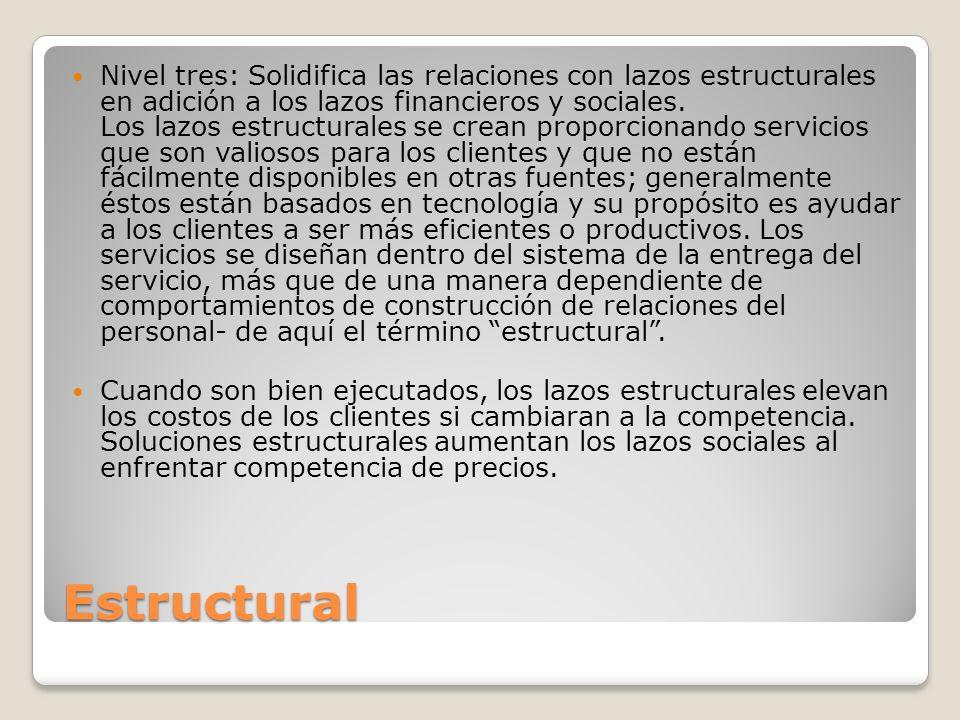 Estructural Nivel tres: Solidifica las relaciones con lazos estructurales en adición a los lazos financieros y sociales. Los lazos estructurales se cr