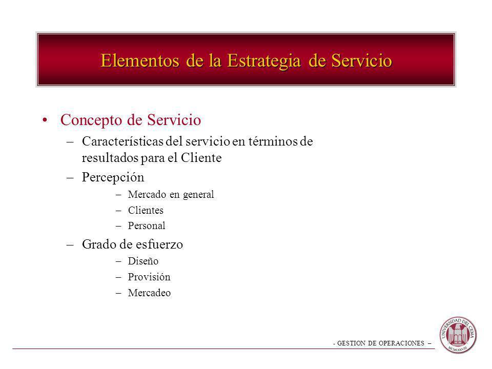 - GESTION DE OPERACIONES – Concepto de Servicio –Características del servicio en términos de resultados para el Cliente –Percepción –Mercado en genera