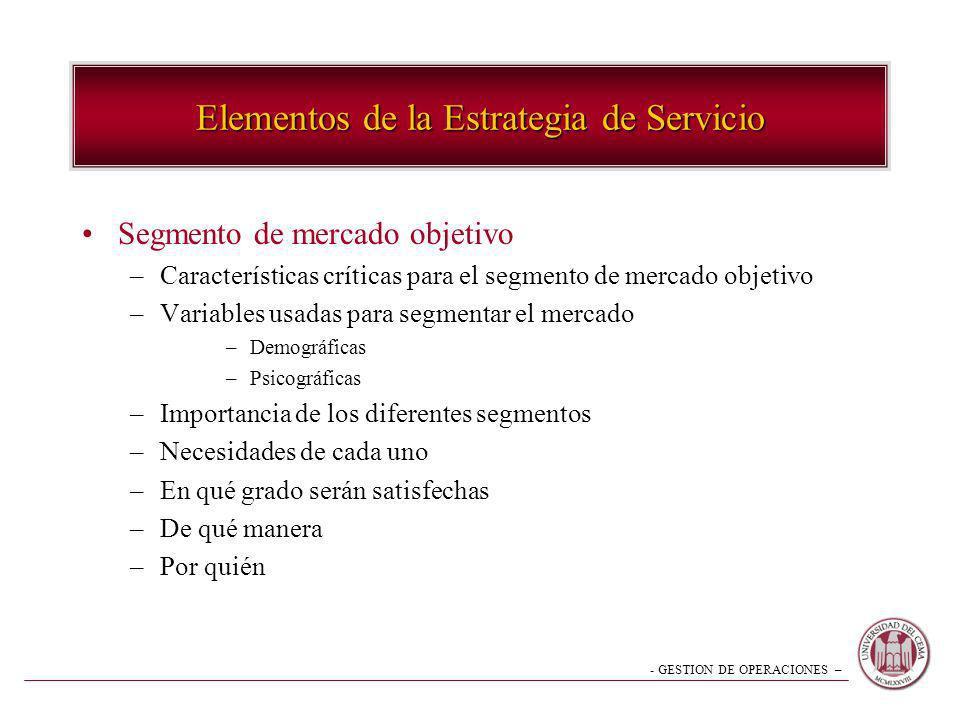 - GESTION DE OPERACIONES – Segmento de mercado objetivo –Características críticas para el segmento de mercado objetivo –Variables usadas para segmenta