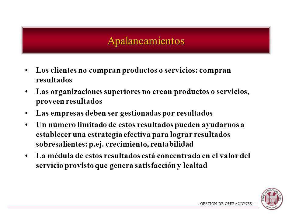 - GESTION DE OPERACIONES – Los clientes no compran productos o servicios: compran resultados Las organizaciones superiores no crean productos o servic