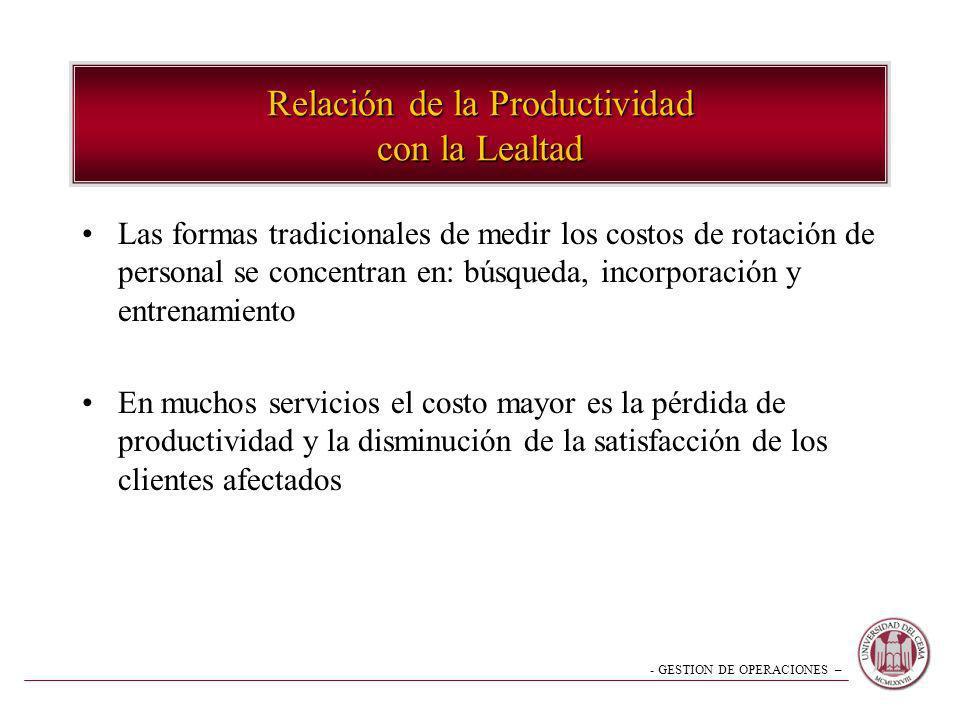 - GESTION DE OPERACIONES – Relación de la Productividad con la Lealtad Las formas tradicionales de medir los costos de rotación de personal se concent