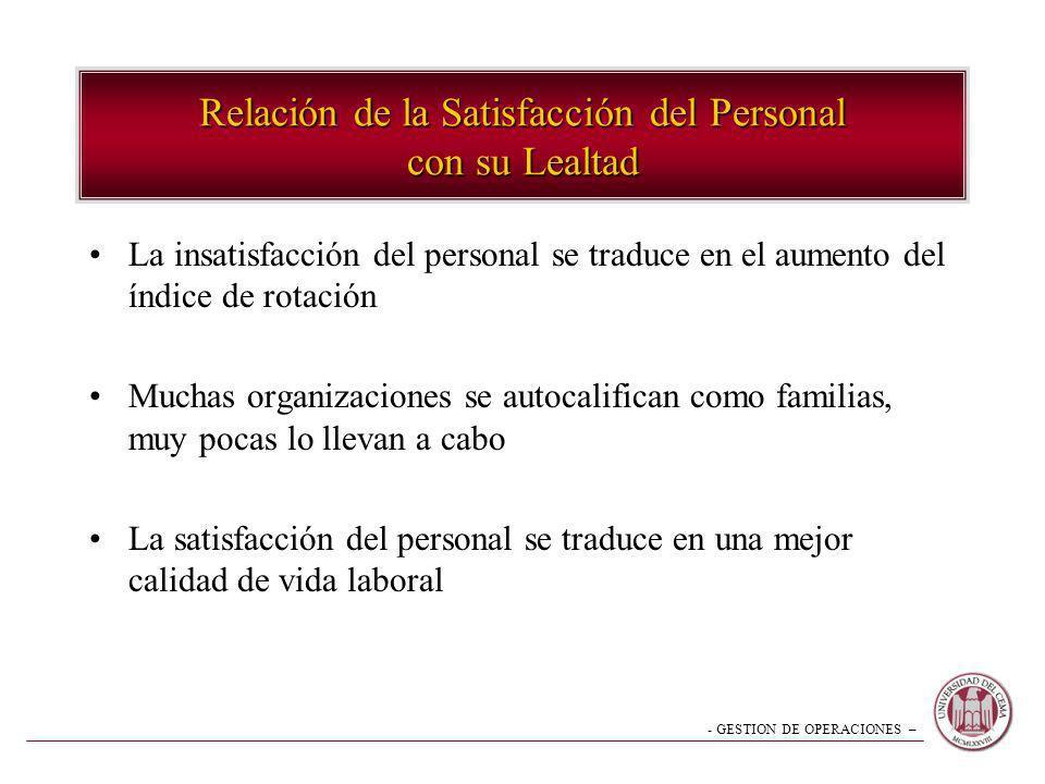 - GESTION DE OPERACIONES – Relación de la Satisfacción del Personal con su Lealtad La insatisfacción del personal se traduce en el aumento del índice
