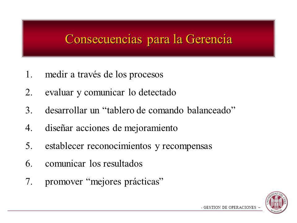 - GESTION DE OPERACIONES – Consecuencias para la Gerencia 1.medir a través de los procesos 2.evaluar y comunicar lo detectado 3.desarrollar un tablero