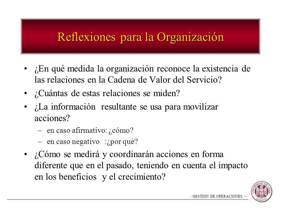 - GESTION DE OPERACIONES – Reflexiones para la Organización ¿En qué medida la organización reconoce la existencia de las relaciones en la Cadena de Va