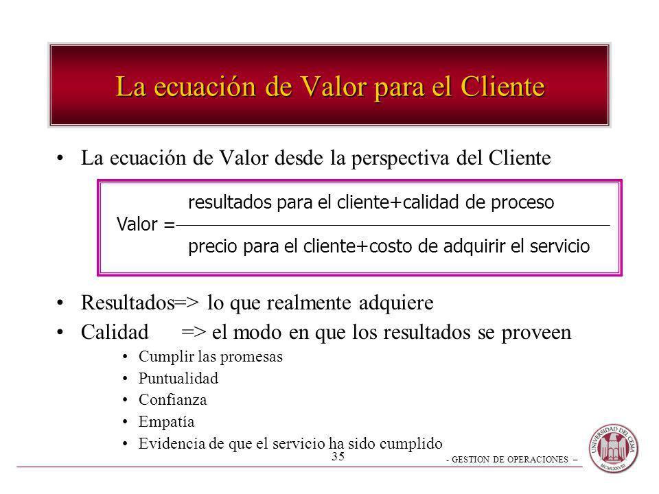 - GESTION DE OPERACIONES – 35 La ecuación de Valor para el Cliente La ecuación de Valor desde la perspectiva del Cliente Resultados=> lo que realmente