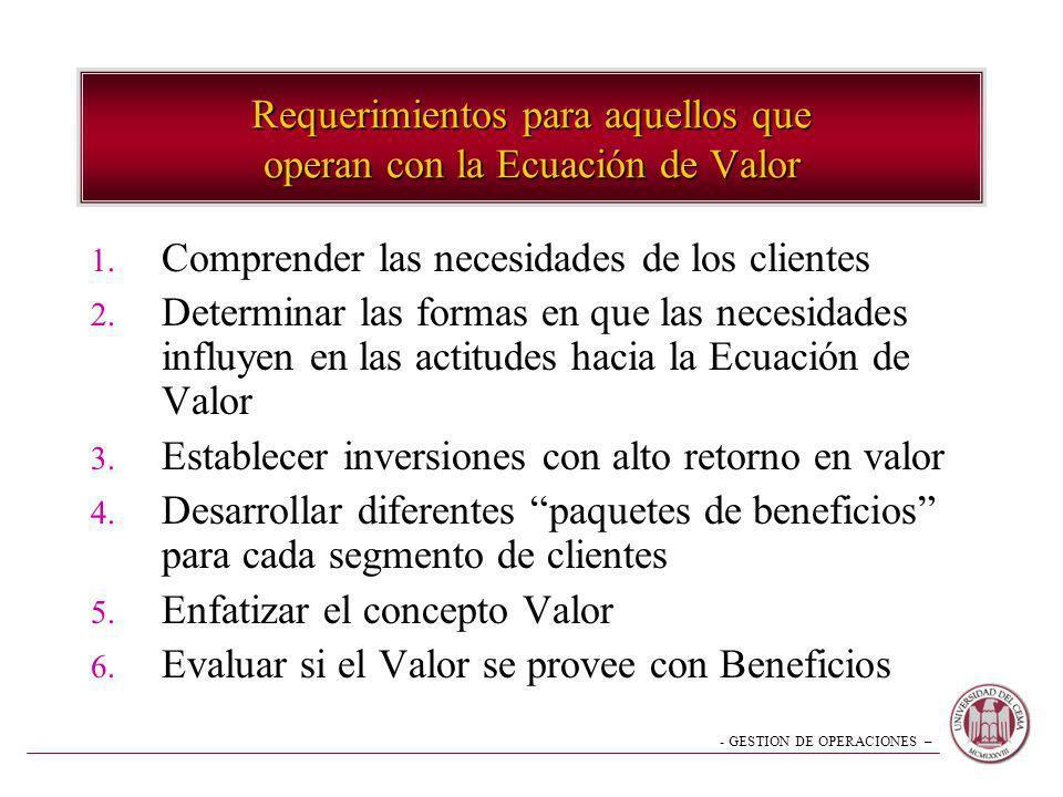 - GESTION DE OPERACIONES – Requerimientos para aquellos que operan con la Ecuación de Valor 1. Comprender las necesidades de los clientes 2. Determina
