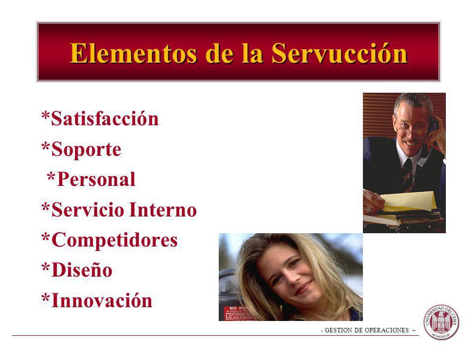 - GESTION DE OPERACIONES – Elementos de la Servucción *Satisfacción *Soporte *Personal *Servicio Interno *Competidores *Diseño *Innovación