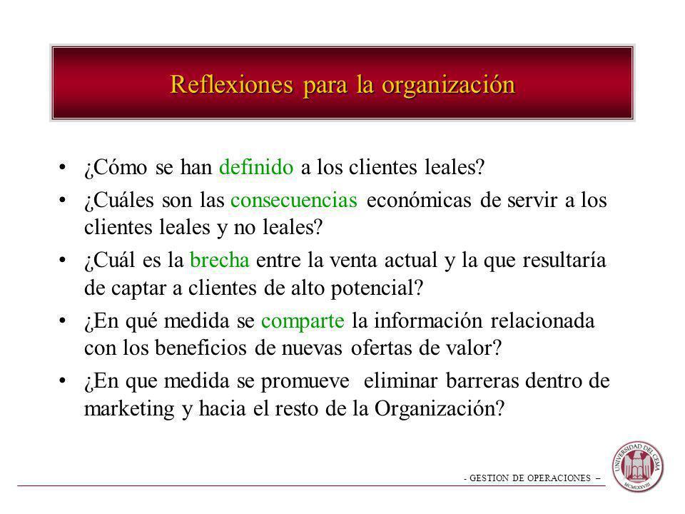 - GESTION DE OPERACIONES – Reflexiones para la organización ¿Cómo se han definido a los clientes leales? ¿Cuáles son las consecuencias económicas de s