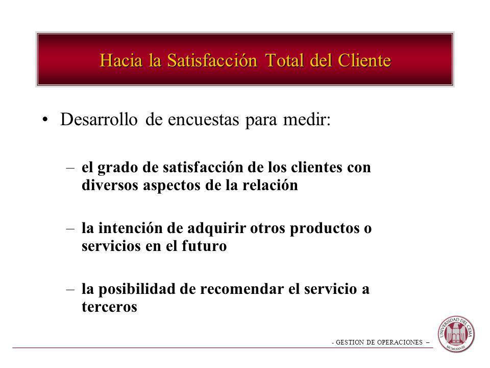 - GESTION DE OPERACIONES – Desarrollo de encuestas para medir: –el grado de satisfacción de los clientes con diversos aspectos de la relación –la inte