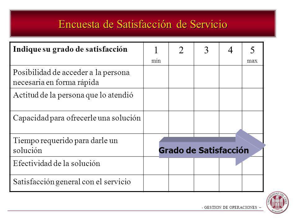 - GESTION DE OPERACIONES – Encuesta de Satisfacción de Servicio Indique su grado de satisfacción 1 min 2345 max Posibilidad de acceder a la persona ne