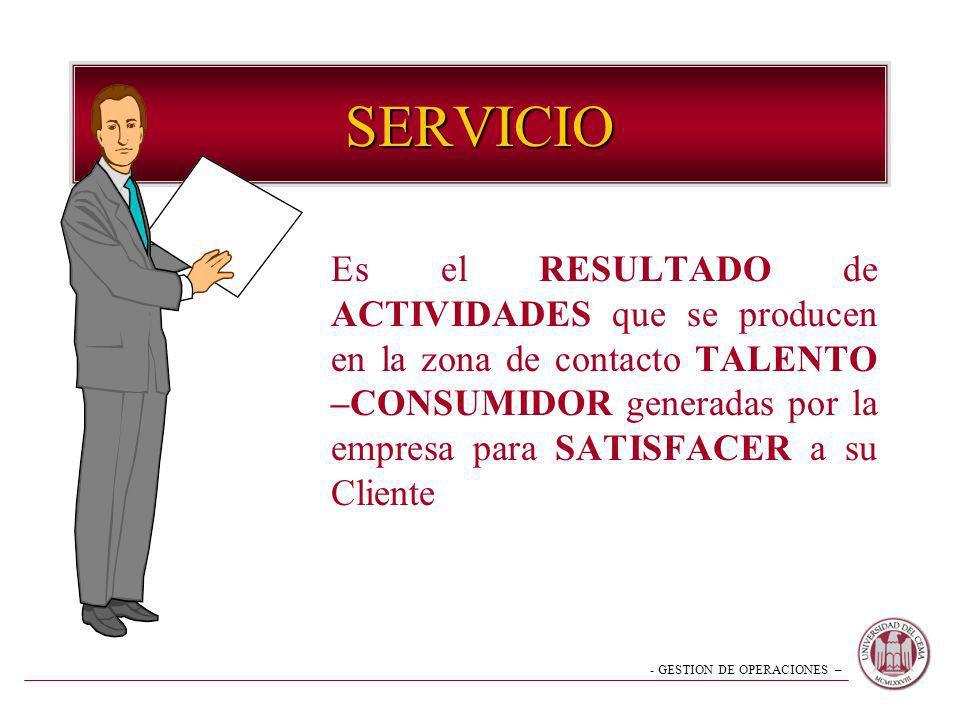 - GESTION DE OPERACIONES – Elementos de la Cadena de Valor del Servicio PERSONAL VALOR CREADO RESULTADOS CONSECUENCIAS EFECTOS