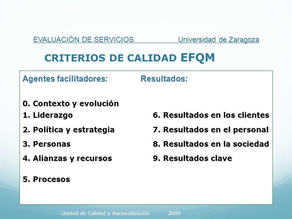 EVALUACIÓN DE SERVICIOS Universidad de Zaragoza Agentes facilitadores: Resultados: 0.
