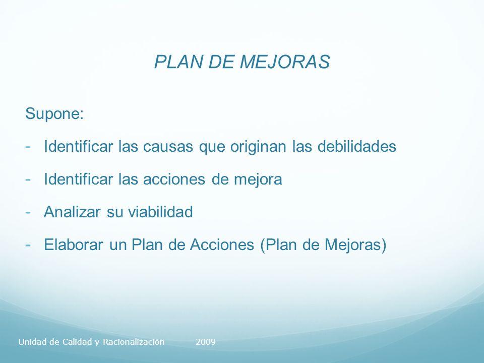 PLAN DE MEJORAS Supone: - Identificar las causas que originan las debilidades - Identificar las acciones de mejora - Analizar su viabilidad - Elaborar un Plan de Acciones (Plan de Mejoras) Unidad de Calidad y Racionalización 2009