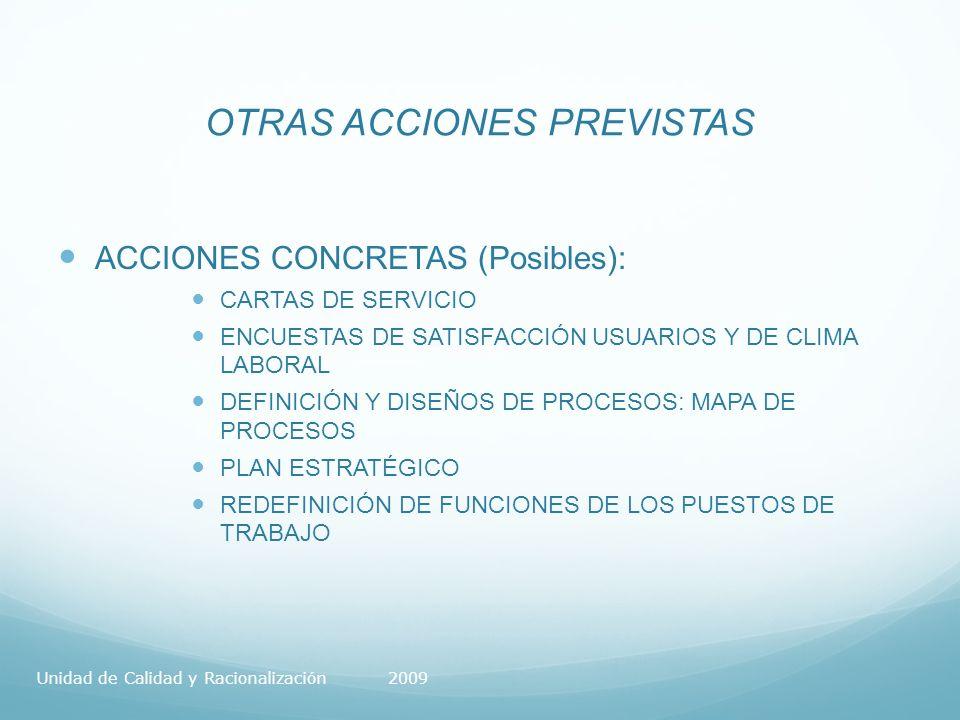 OTRAS ACCIONES PREVISTAS ACCIONES CONCRETAS (Posibles): CARTAS DE SERVICIO ENCUESTAS DE SATISFACCIÓN USUARIOS Y DE CLIMA LABORAL DEFINICIÓN Y DISEÑOS DE PROCESOS: MAPA DE PROCESOS PLAN ESTRATÉGICO REDEFINICIÓN DE FUNCIONES DE LOS PUESTOS DE TRABAJO Unidad de Calidad y Racionalización 2009