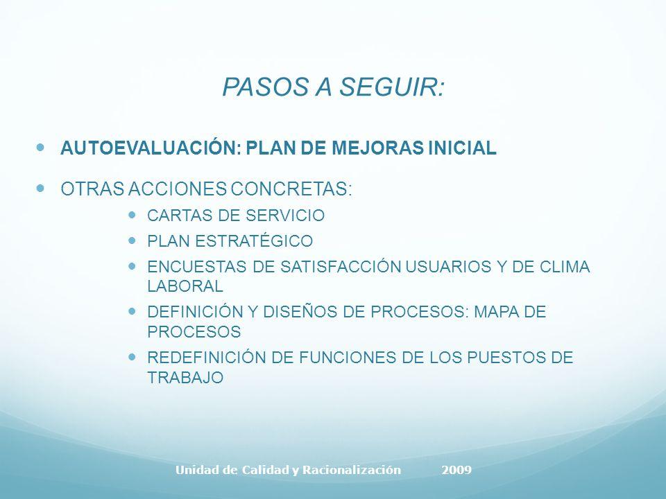 PASOS A SEGUIR: AUTOEVALUACIÓN: PLAN DE MEJORAS INICIAL OTRAS ACCIONES CONCRETAS: CARTAS DE SERVICIO PLAN ESTRATÉGICO ENCUESTAS DE SATISFACCIÓN USUARIOS Y DE CLIMA LABORAL DEFINICIÓN Y DISEÑOS DE PROCESOS: MAPA DE PROCESOS REDEFINICIÓN DE FUNCIONES DE LOS PUESTOS DE TRABAJO Unidad de Calidad y Racionalización 2009