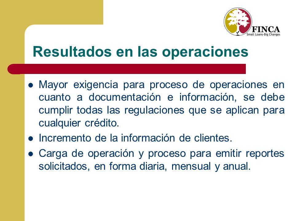 Resultados en las operaciones Mayor exigencia para proceso de operaciones en cuanto a documentación e información, se debe cumplir todas las regulaciones que se aplican para cualquier crédito.
