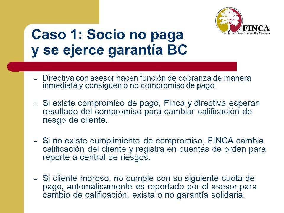 Caso 1: Socio no paga y se ejerce garantía BC – Directiva con asesor hacen función de cobranza de manera inmediata y consiguen o no compromiso de pago.