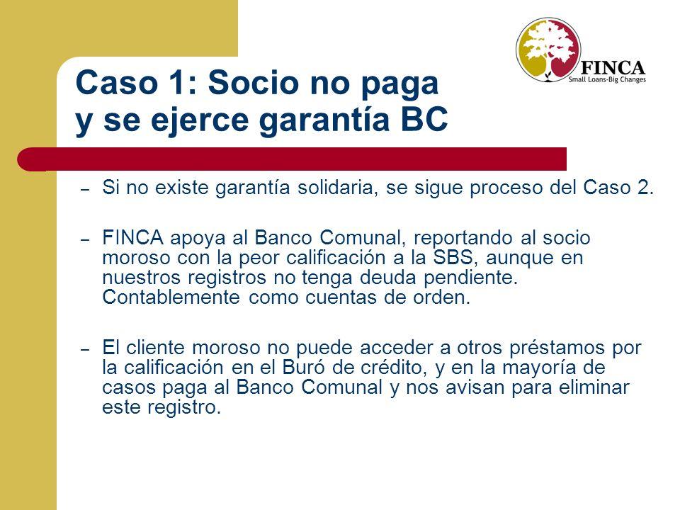 Caso 1: Socio no paga y se ejerce garantía BC – Si no existe garantía solidaria, se sigue proceso del Caso 2.
