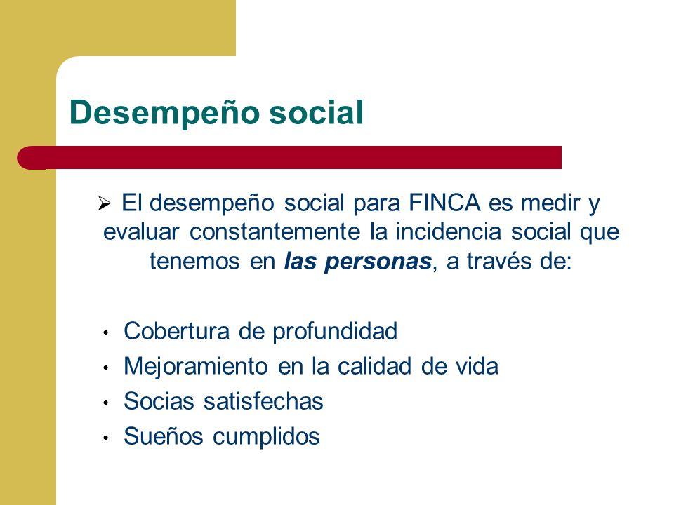 Desempeño social El desempeño social para FINCA es medir y evaluar constantemente la incidencia social que tenemos en las personas, a través de: Cobertura de profundidad Mejoramiento en la calidad de vida Socias satisfechas Sueños cumplidos