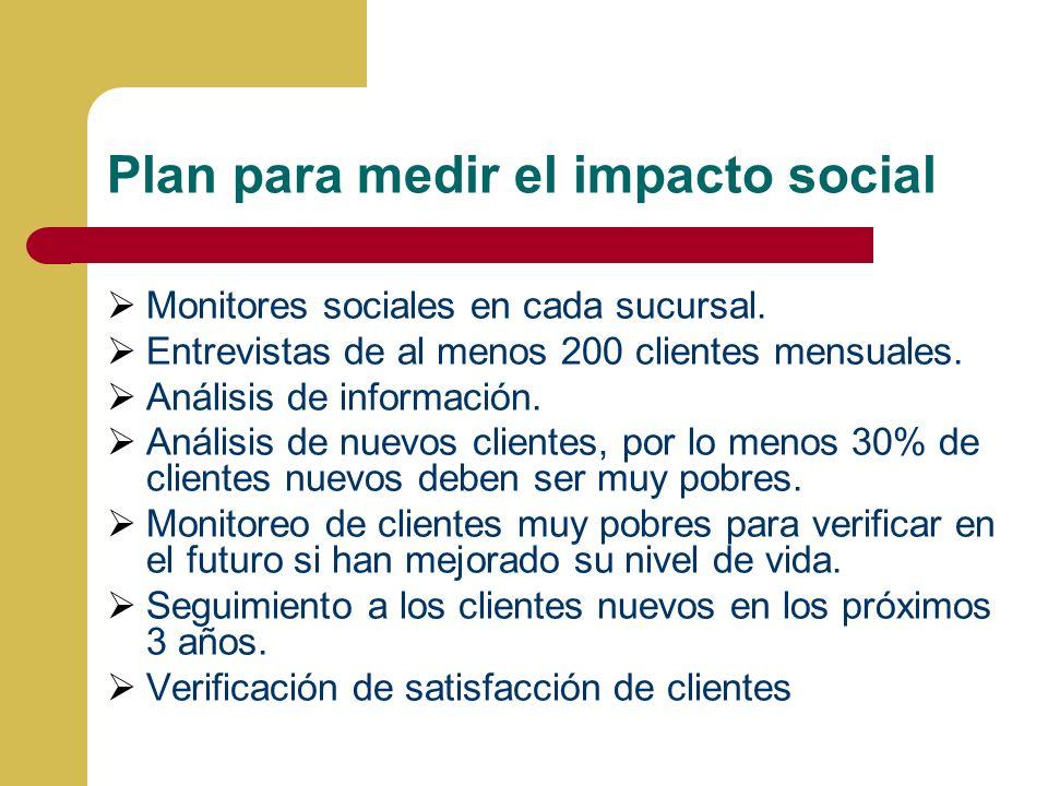 Plan para medir el impacto social Monitores sociales en cada sucursal.