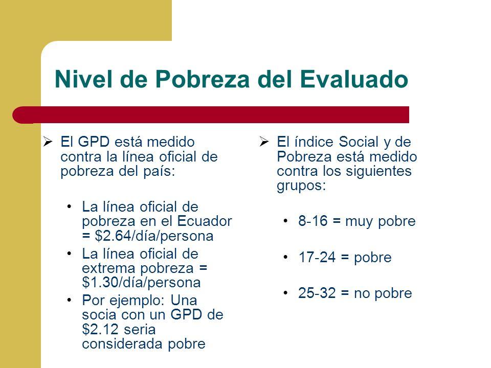 Nivel de Pobreza del Evaluado El GPD está medido contra la línea oficial de pobreza del país: La línea oficial de pobreza en el Ecuador = $2.64/día/persona La línea oficial de extrema pobreza = $1.30/día/persona Por ejemplo: Una socia con un GPD de $2.12 seria considerada pobre El índice Social y de Pobreza está medido contra los siguientes grupos: 8-16 = muy pobre 17-24 = pobre 25-32 = no pobre