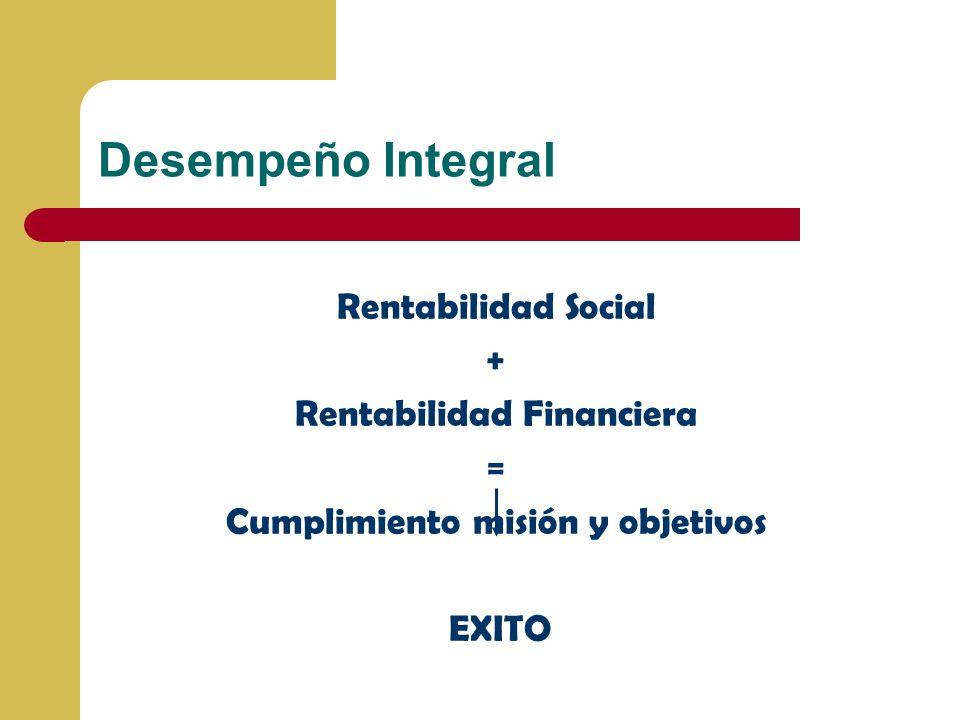Desempeño Integral Rentabilidad Social + Rentabilidad Financiera = Cumplimiento misión y objetivos EXITO