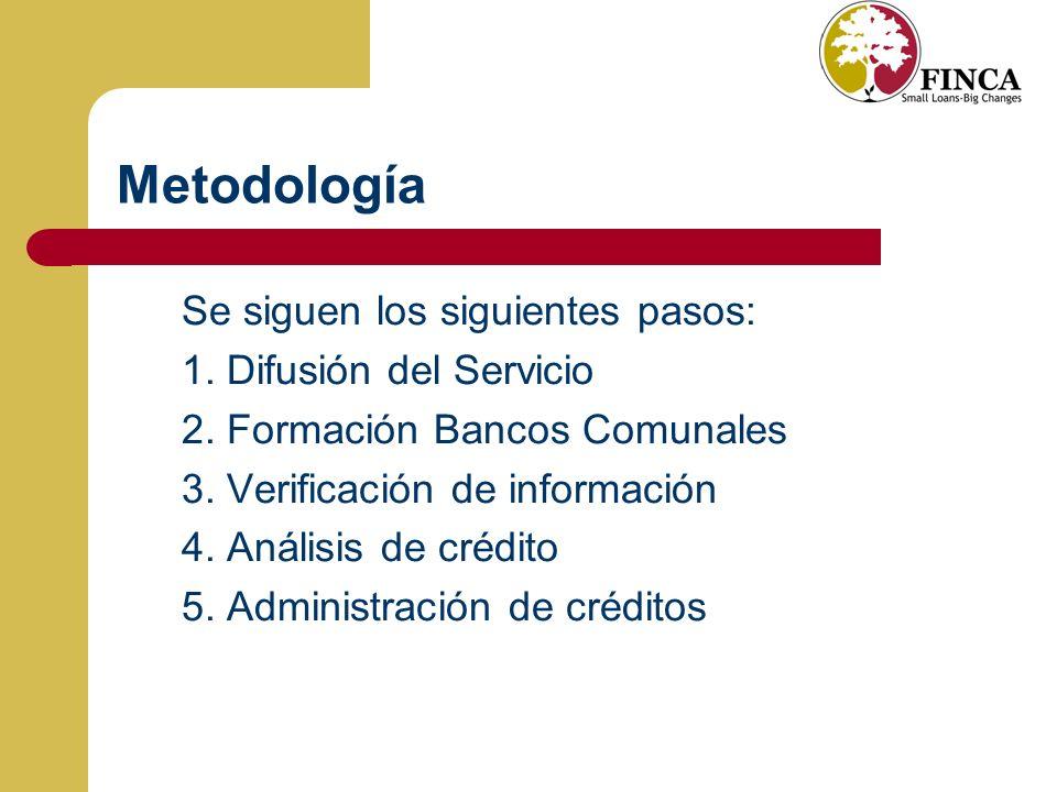 Metodología Se siguen los siguientes pasos: 1.Difusión del Servicio 2.