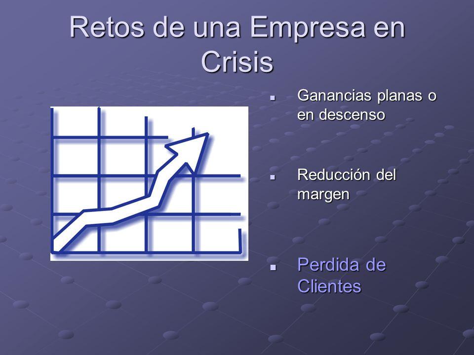 Retos de una Empresa en Crisis Ganancias planas o en descenso Reducción del margen Perdida de Clientes