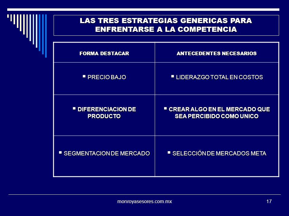 monroyasesores.com.mx17 LAS TRES ESTRATEGIAS GENERICAS PARA ENFRENTARSE A LA COMPETENCIA FORMA DESTACAR ANTECEDENTES NECESARIOS PRECIO BAJO PRECIO BAJ